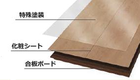 Textbox_image_02
